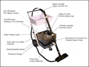 Where to find STEAM CLEANER - VAPORLUX in New York City Metro Area